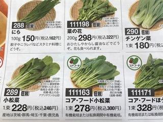 パルシステム野菜価格1.jpg